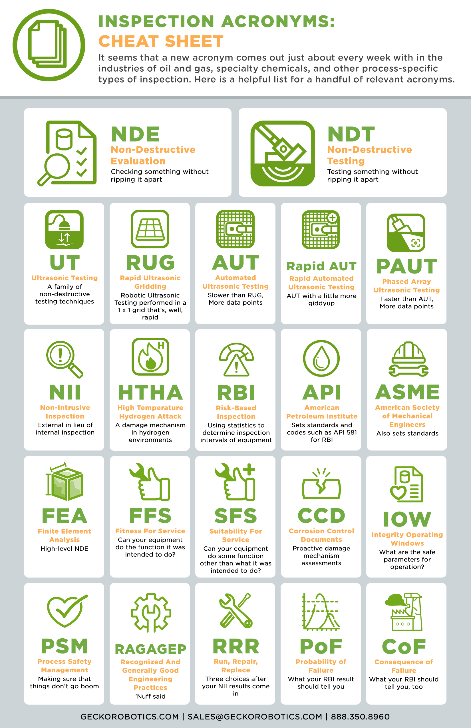 NDT inspection acronyms cheat sheet